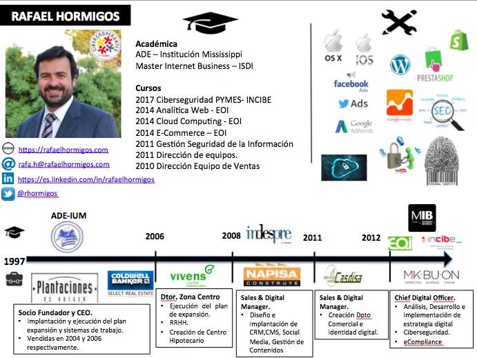 Rafael Hormigos, Estrategia Digital, Transformación Digital, Ciberseguridad, eCompliance