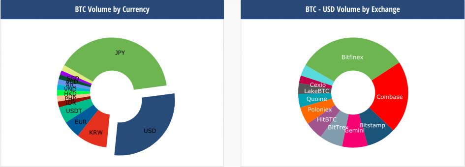 Bitcoin, Rafael Hormigos, Criptomonedas, Burbuja de los tulipanes vs bitcoin, blockchain